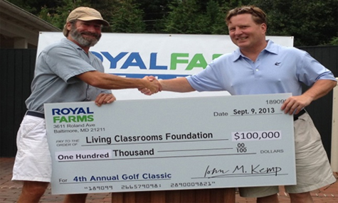 Photo Royal Farms Golf Classic with donation to Living Classrooms Foundation.